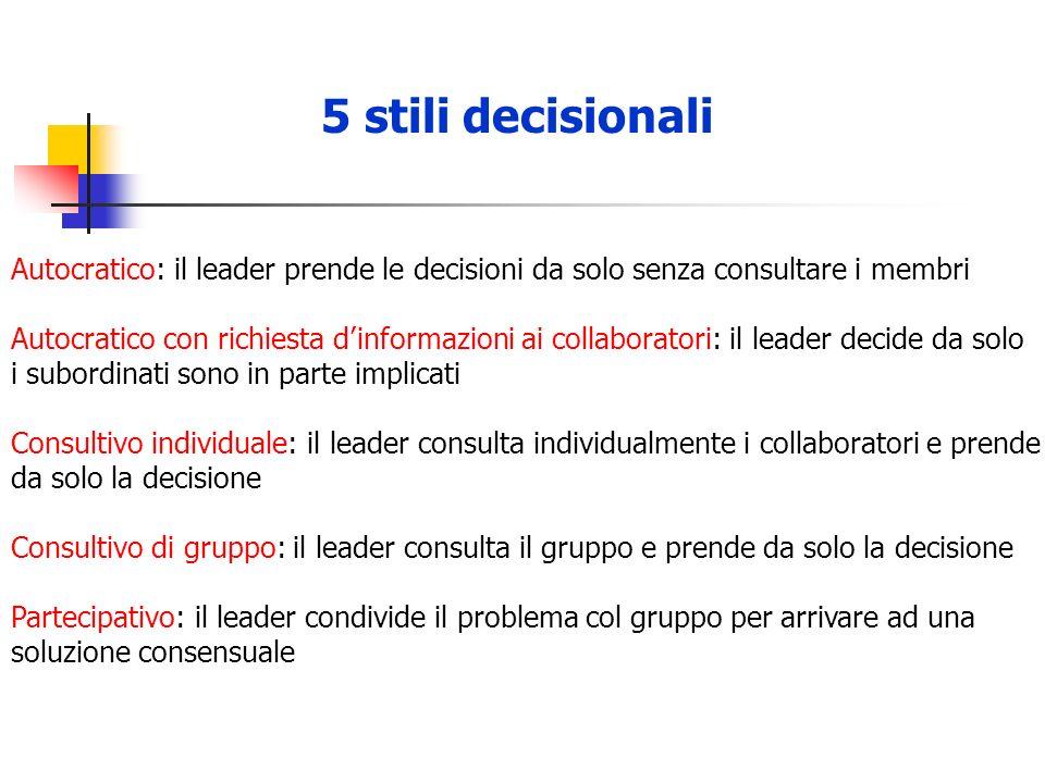 5 stili decisionali Autocratico: il leader prende le decisioni da solo senza consultare i membri.