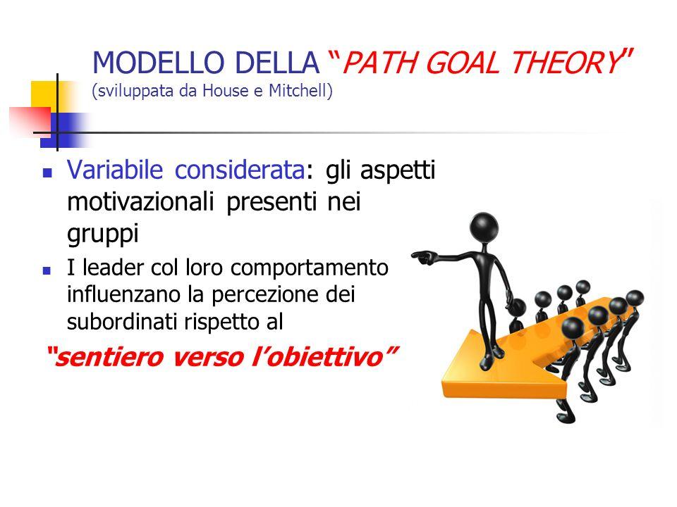 MODELLO DELLA PATH GOAL THEORY (sviluppata da House e Mitchell)