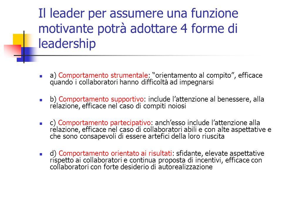 Il leader per assumere una funzione motivante potrà adottare 4 forme di leadership