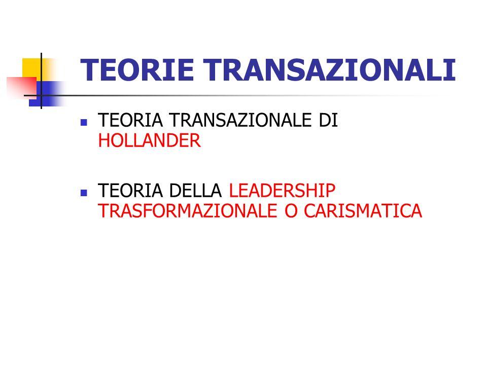TEORIE TRANSAZIONALI TEORIA TRANSAZIONALE DI HOLLANDER