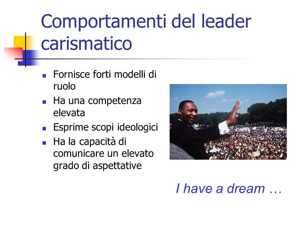 Comportamenti del leader carismatico