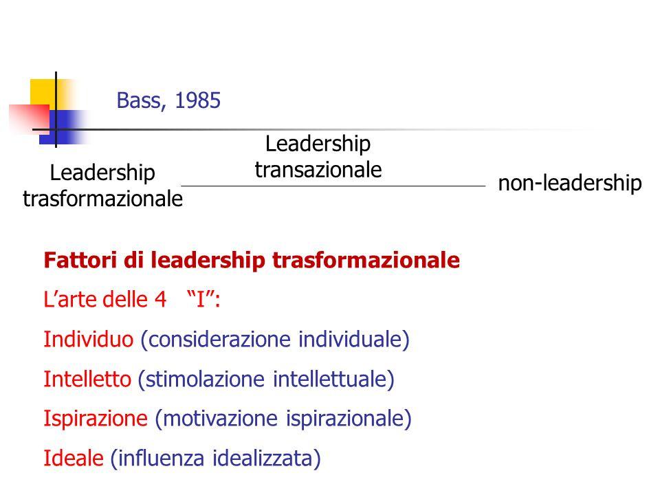 Fattori di leadership trasformazionale L'arte delle 4 I :