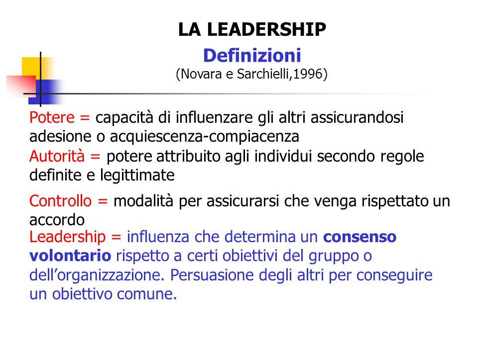 LA LEADERSHIP Definizioni