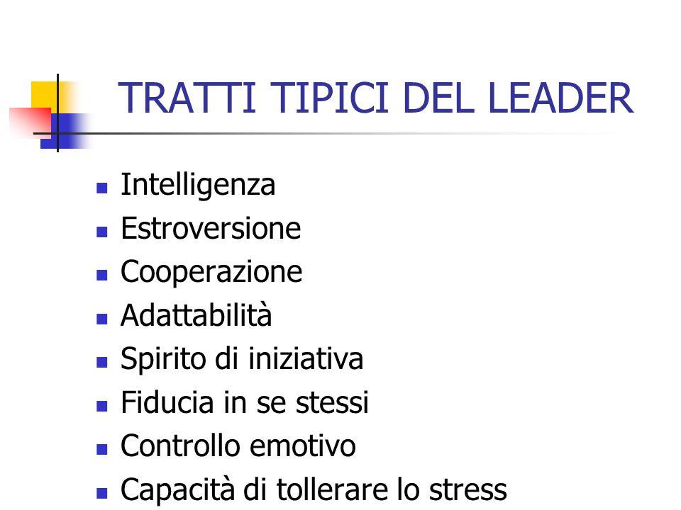 TRATTI TIPICI DEL LEADER