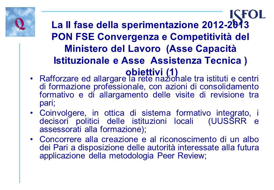 La II fase della sperimentazione 2012-2013 PON FSE Convergenza e Competitività del Ministero del Lavoro (Asse Capacità Istituzionale e Asse Assistenza Tecnica ) obiettivi (1)
