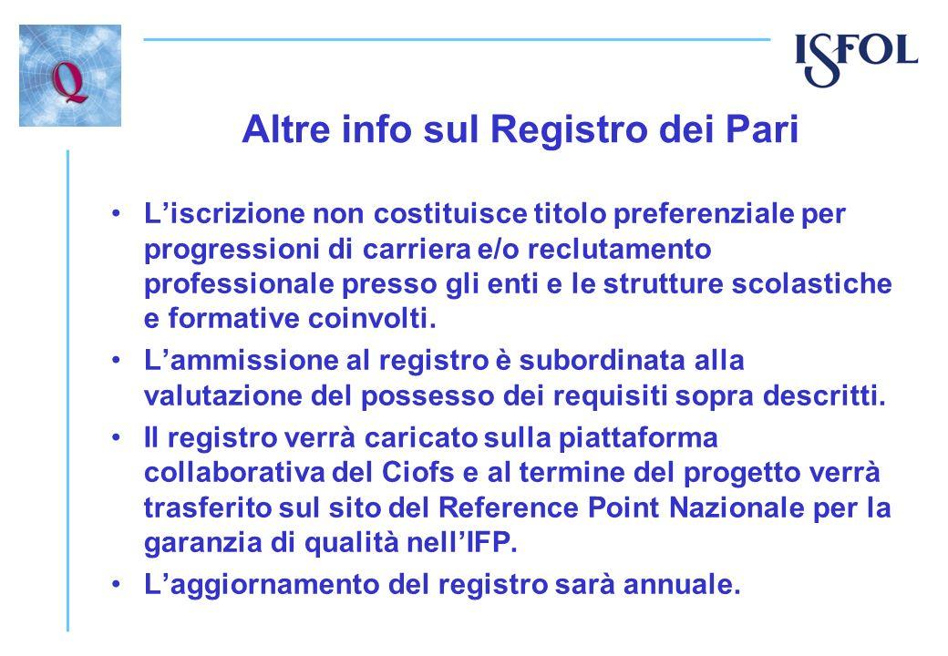 Altre info sul Registro dei Pari
