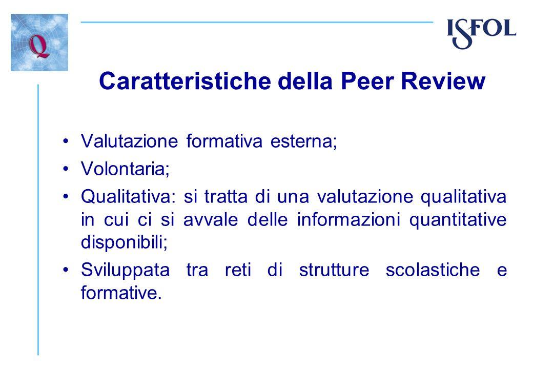 Caratteristiche della Peer Review