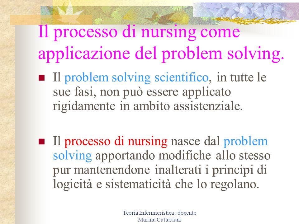 Il processo di nursing come applicazione del problem solving.