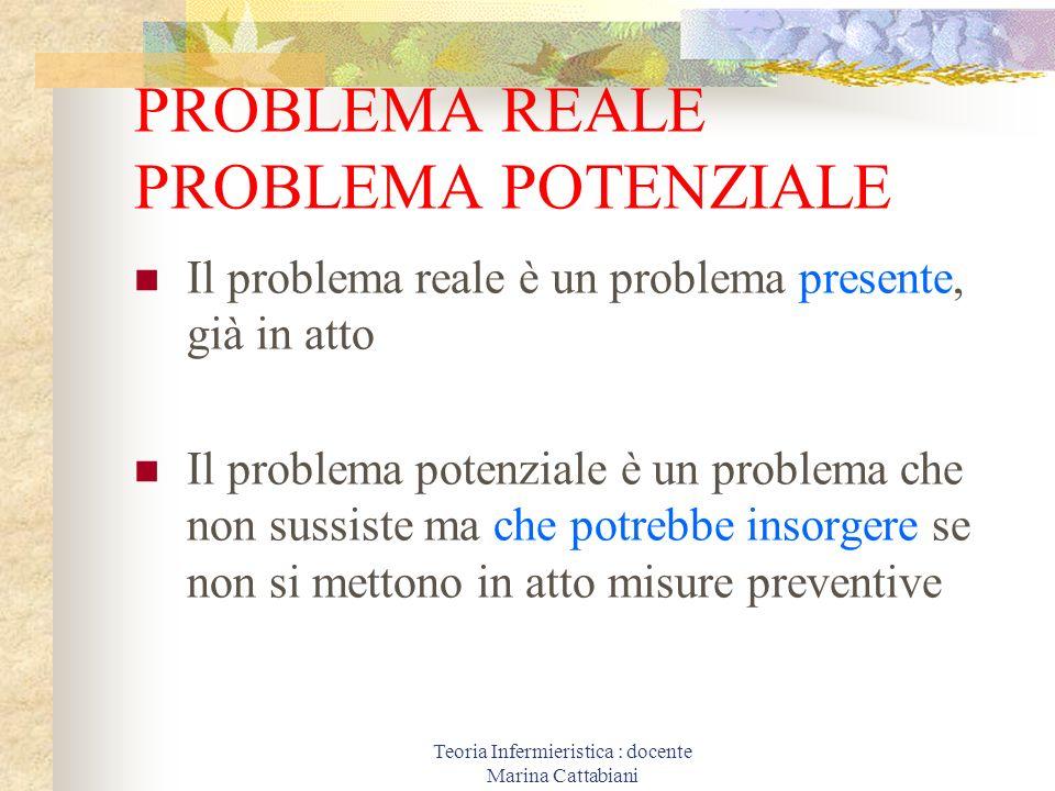 PROBLEMA REALE PROBLEMA POTENZIALE