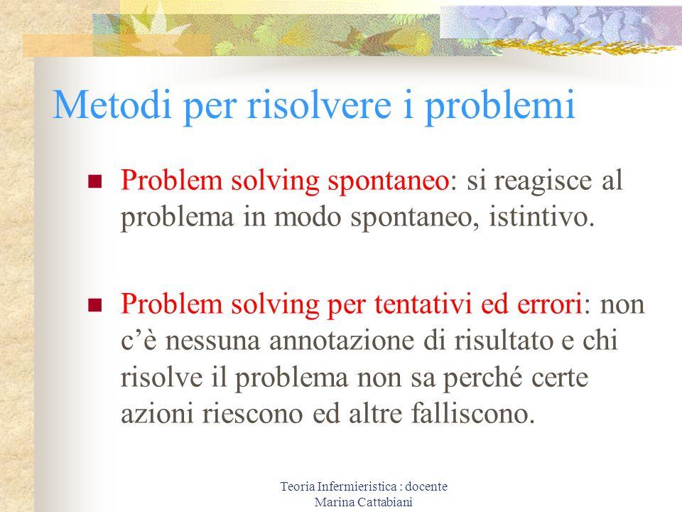 Metodi per risolvere i problemi