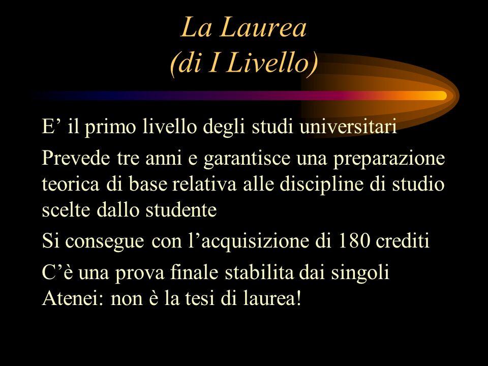La Laurea (di I Livello)