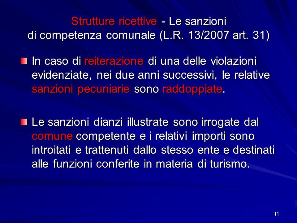 Strutture ricettive - Le sanzioni di competenza comunale (L. R