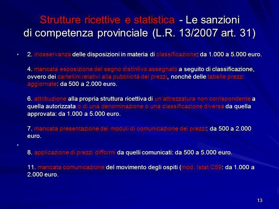 Strutture ricettive e statistica - Le sanzioni di competenza provinciale (L.R. 13/2007 art. 31)