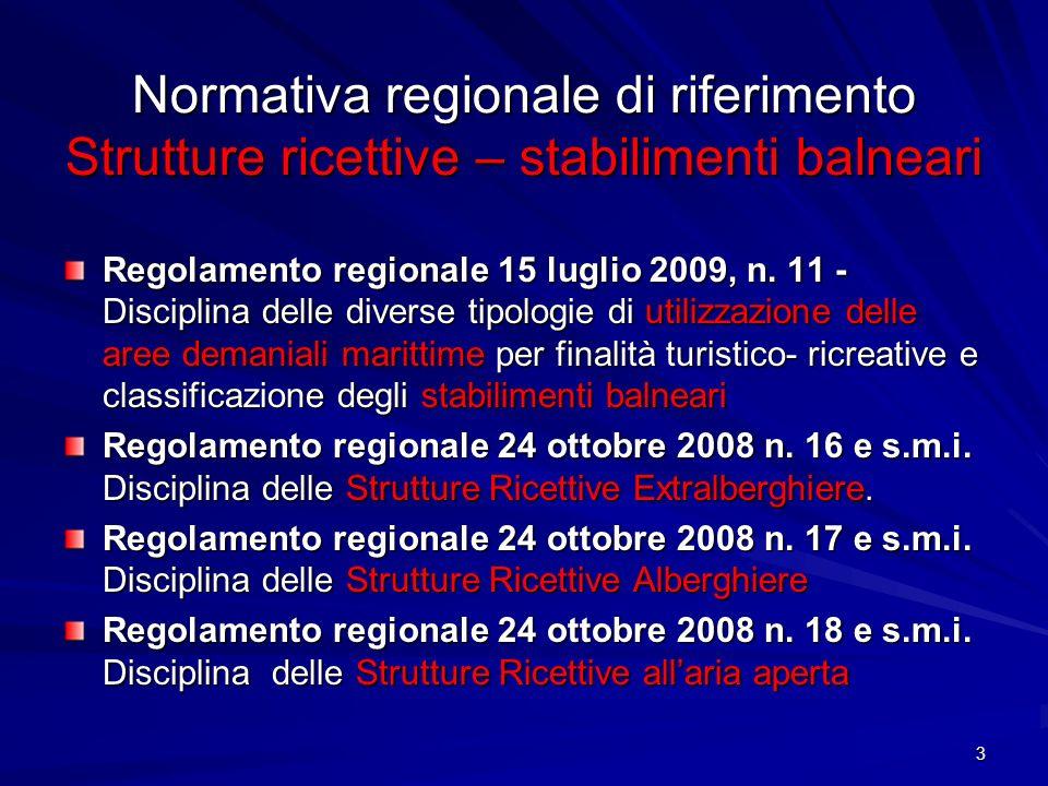 Normativa regionale di riferimento Strutture ricettive – stabilimenti balneari