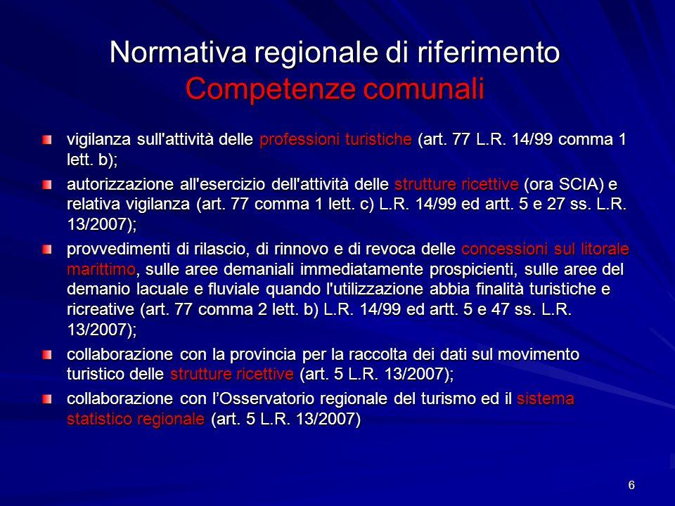 Normativa regionale di riferimento Competenze comunali