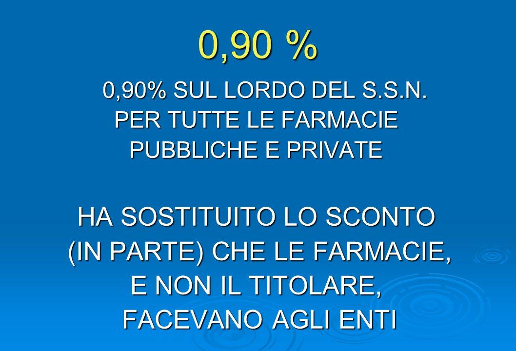 HA SOSTITUITO LO SCONTO (IN PARTE) CHE LE FARMACIE, E NON IL TITOLARE,