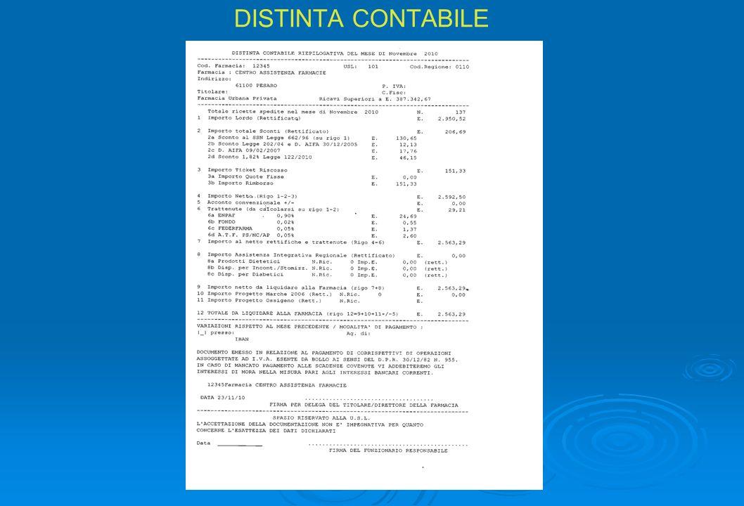 DISTINTA CONTABILE