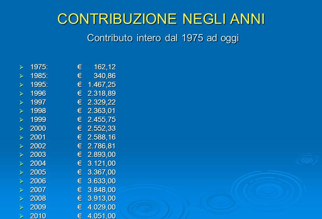 CONTRIBUZIONE NEGLI ANNI Contributo intero dal 1975 ad oggi