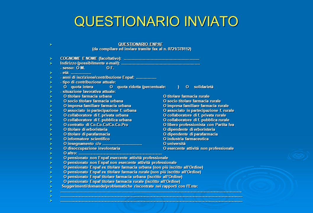 QUESTIONARIO INVIATO QUESTIONARIO ENPAF. (da compilare ed inviare tramite fax al n. 0721/378112)