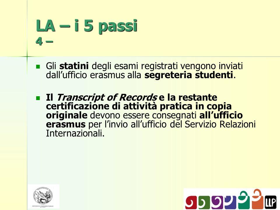 LA – i 5 passi 4 – Gli statini degli esami registrati vengono inviati dall'ufficio erasmus alla segreteria studenti.