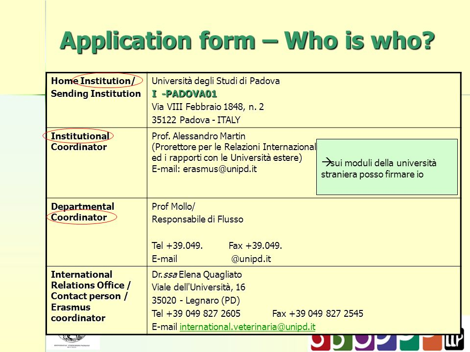 Application form – Who is who