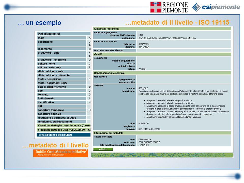 …metadato di II livello - ISO 19115