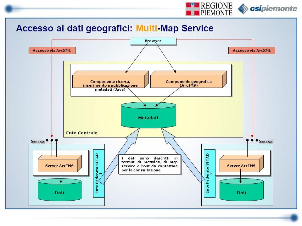 Accesso ai dati geografici: Multi-Map Service