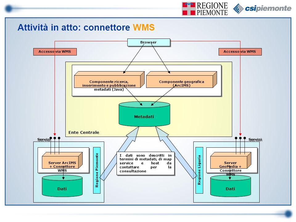 Attività in atto: connettore WMS