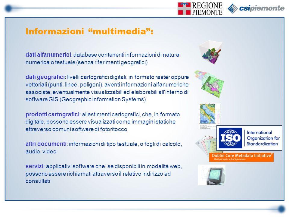 Informazioni multimedia :