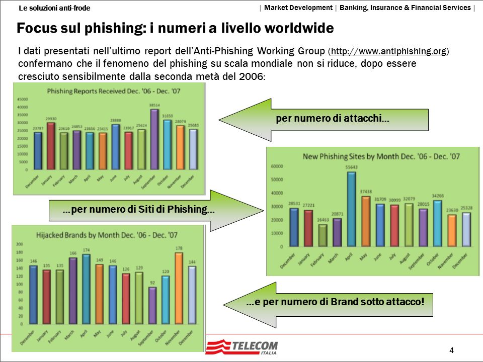 Focus sul phishing: i numeri a livello worldwide