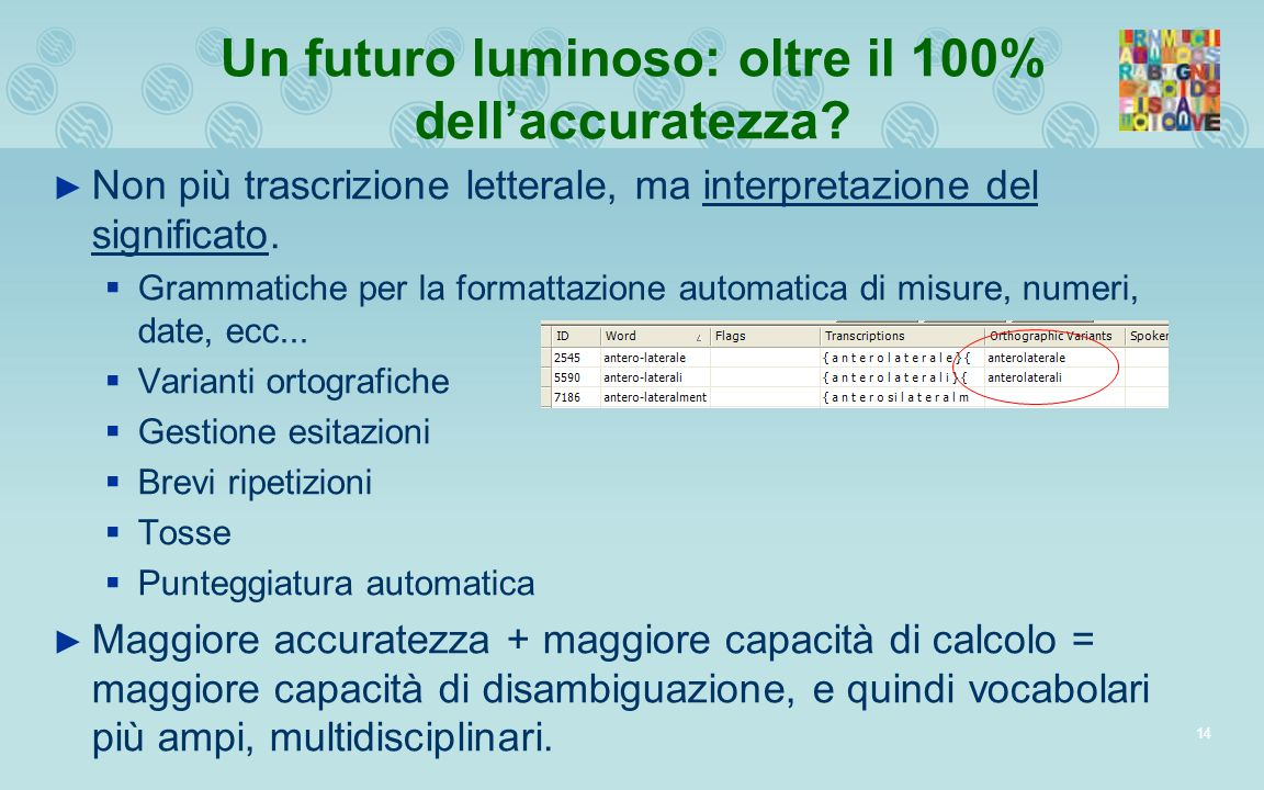 Un futuro luminoso: oltre il 100% dell'accuratezza