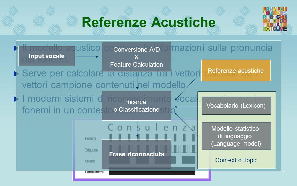 Referenze Acustiche Il modello acustico contiene le informazioni sulla pronuncia dei fonemi.
