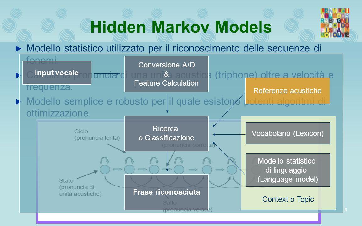 Hidden Markov Models Modello statistico utilizzato per il riconoscimento delle sequenze di fonemi.