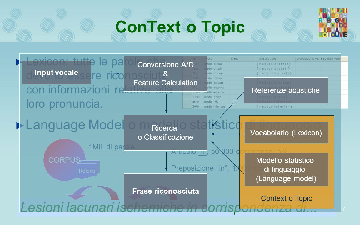 ConText o Topic Language Model o modello statistico di linguaggio