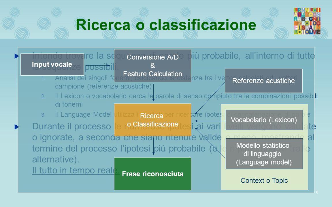 Ricerca o classificazione