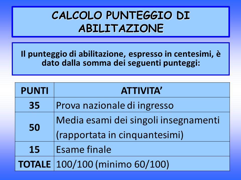 CALCOLO PUNTEGGIO DI ABILITAZIONE