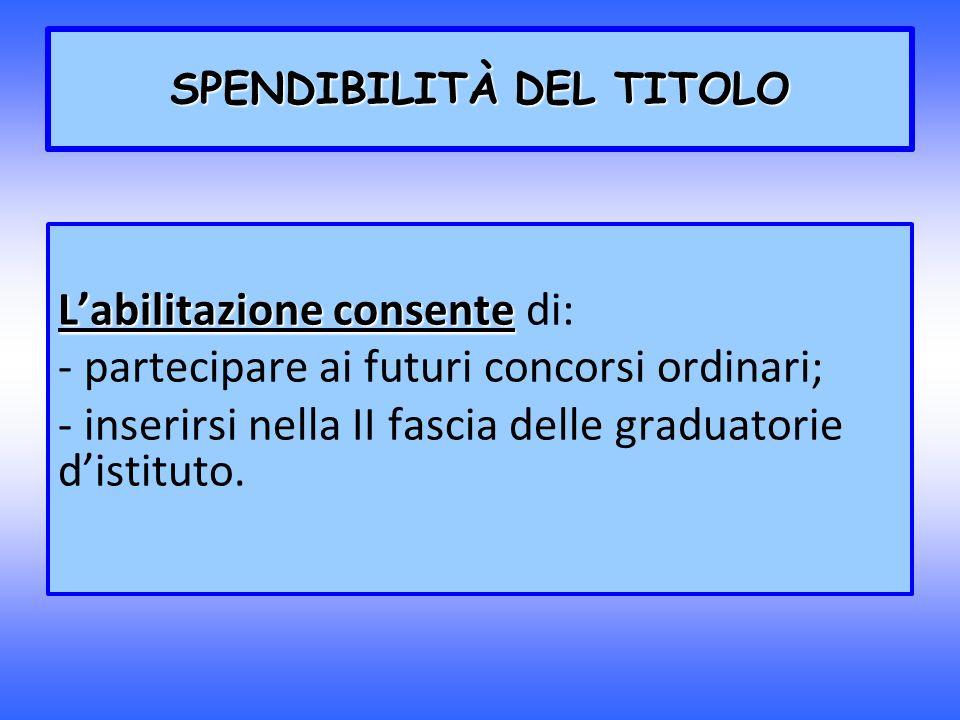 SPENDIBILITÀ DEL TITOLO