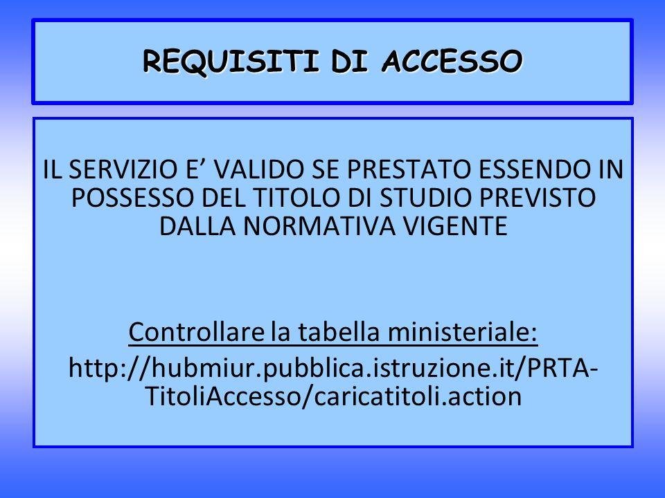 Controllare la tabella ministeriale: