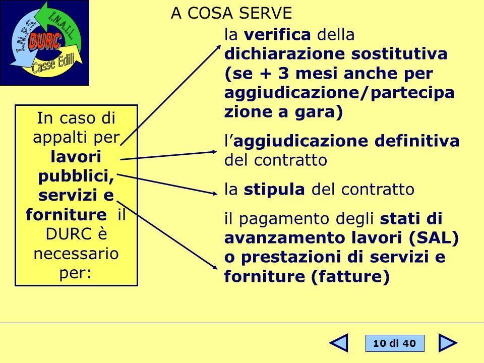 A COSA SERVEla verifica della dichiarazione sostitutiva (se + 3 mesi anche per aggiudicazione/partecipazione a gara)