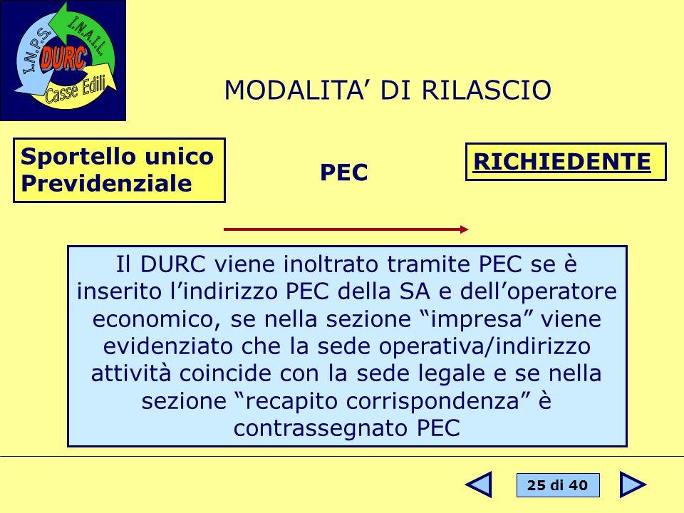 MODALITA' DI RILASCIO Sportello unico Previdenziale RICHIEDENTE PEC