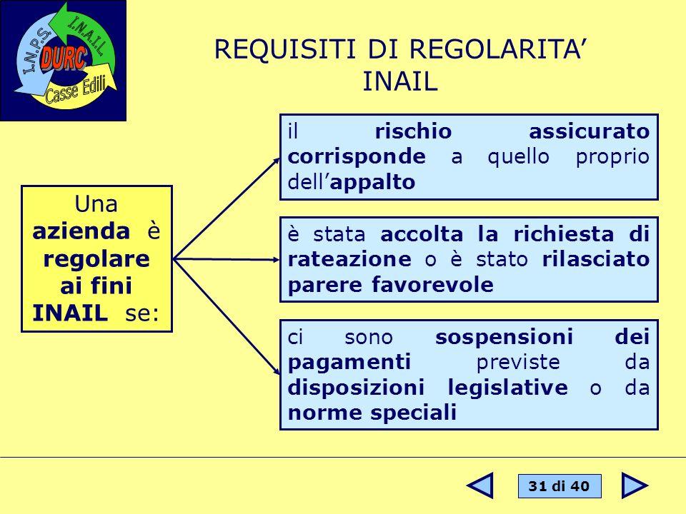 REQUISITI DI REGOLARITA' INAIL