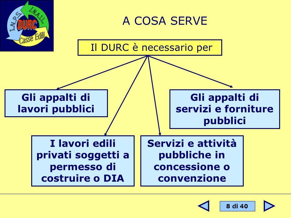 A COSA SERVE Il DURC è necessario per Gli appalti di lavori pubblici