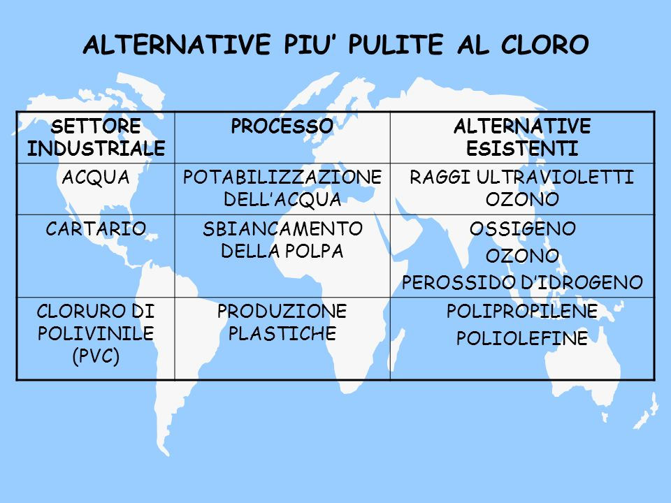 ALTERNATIVE PIU' PULITE AL CLORO