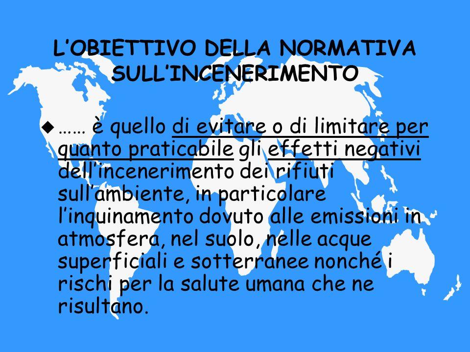 L'OBIETTIVO DELLA NORMATIVA SULL'INCENERIMENTO