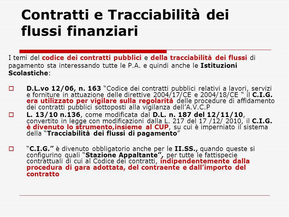 Contratti e Tracciabilità dei flussi finanziari