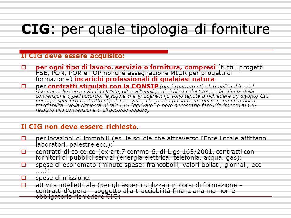 CIG: per quale tipologia di forniture