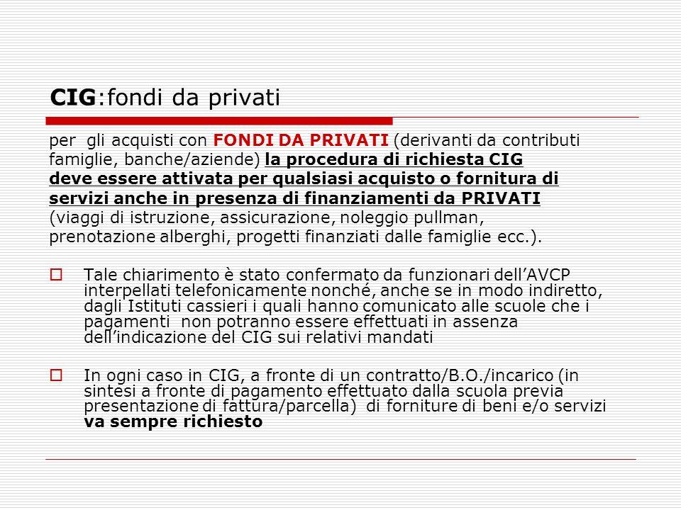 CIG:fondi da privatiper gli acquisti con FONDI DA PRIVATI (derivanti da contributi. famiglie, banche/aziende) la procedura di richiesta CIG.