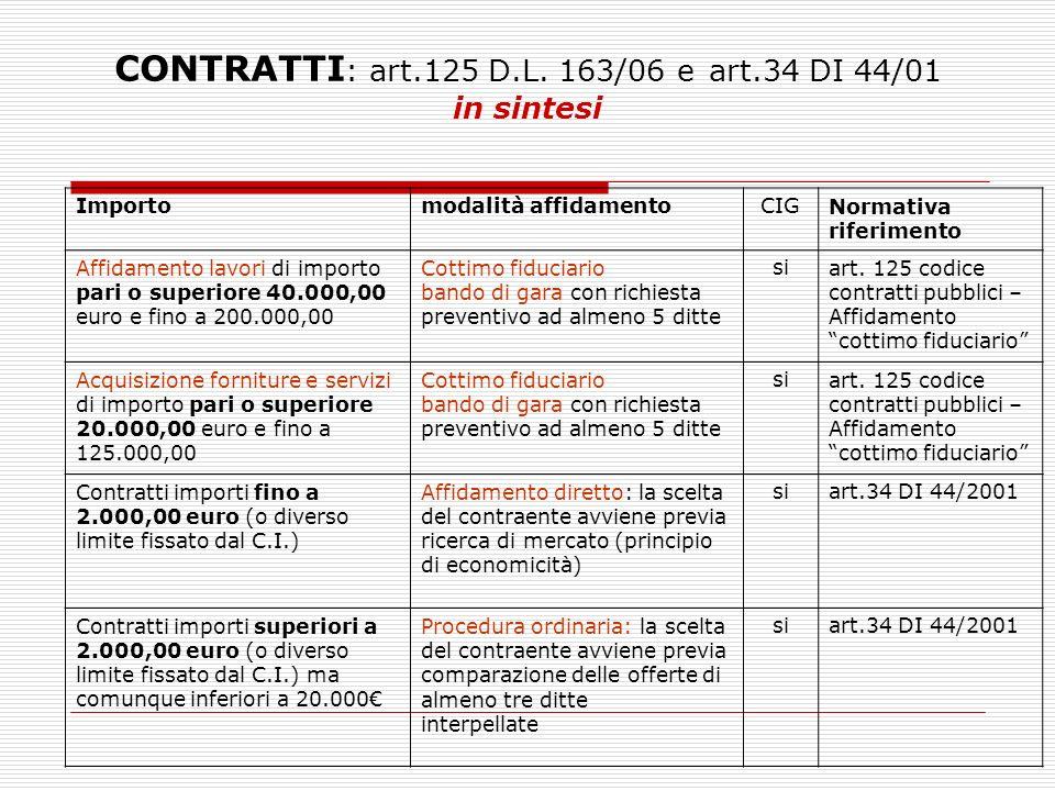 CONTRATTI: art.125 D.L. 163/06 e art.34 DI 44/01 in sintesi