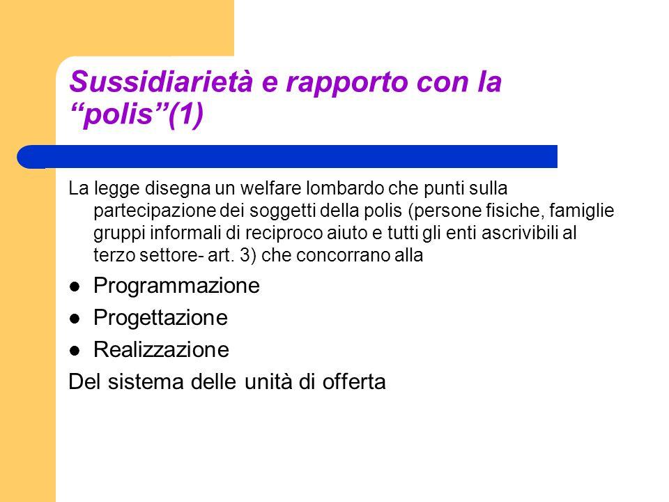 Sussidiarietà e rapporto con la polis (1)