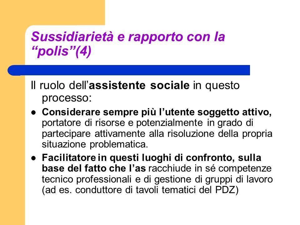 Sussidiarietà e rapporto con la polis (4)